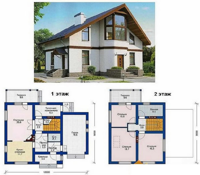 сколько денег надо на строительство дома